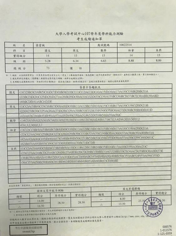 2018學測成績單