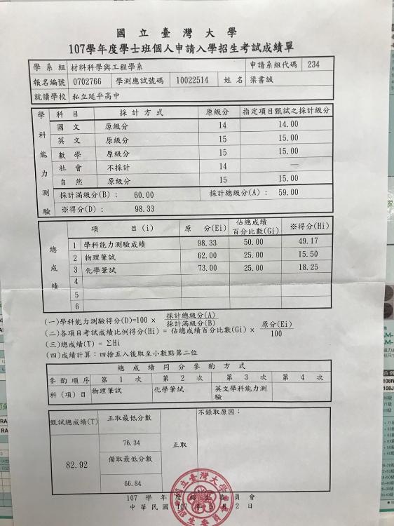 台大材料第二階段考試(筆試)成績單