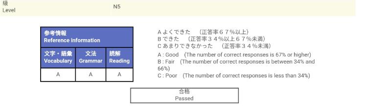N5 全A 合格!!